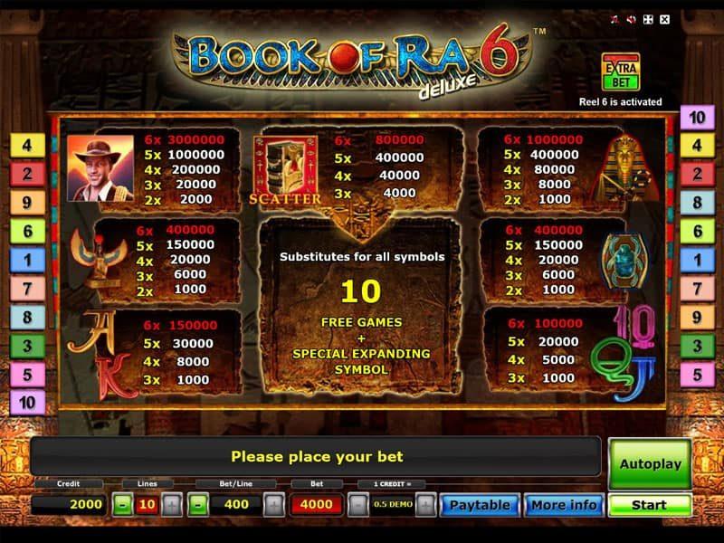 Book of Ra deluxe 6 gevinst oversigt