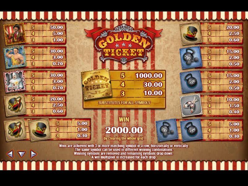Golden ticket gevinst oversigt